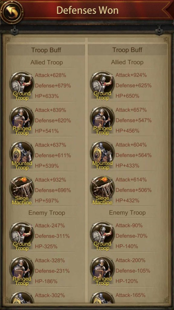 Buffs and Debuffs section of the Battle Report