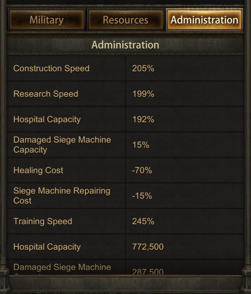 Buffs and Debuffs section of the Monarch Details screen
